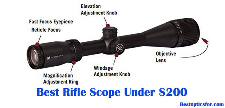 best rifle scope under 200